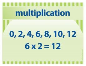 LaFeuilleMobile_multiplication_2-4_Thumb-25