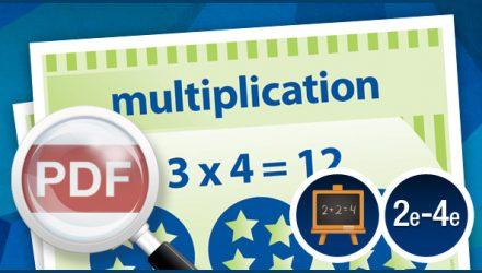Affiches des sens de la multiplication